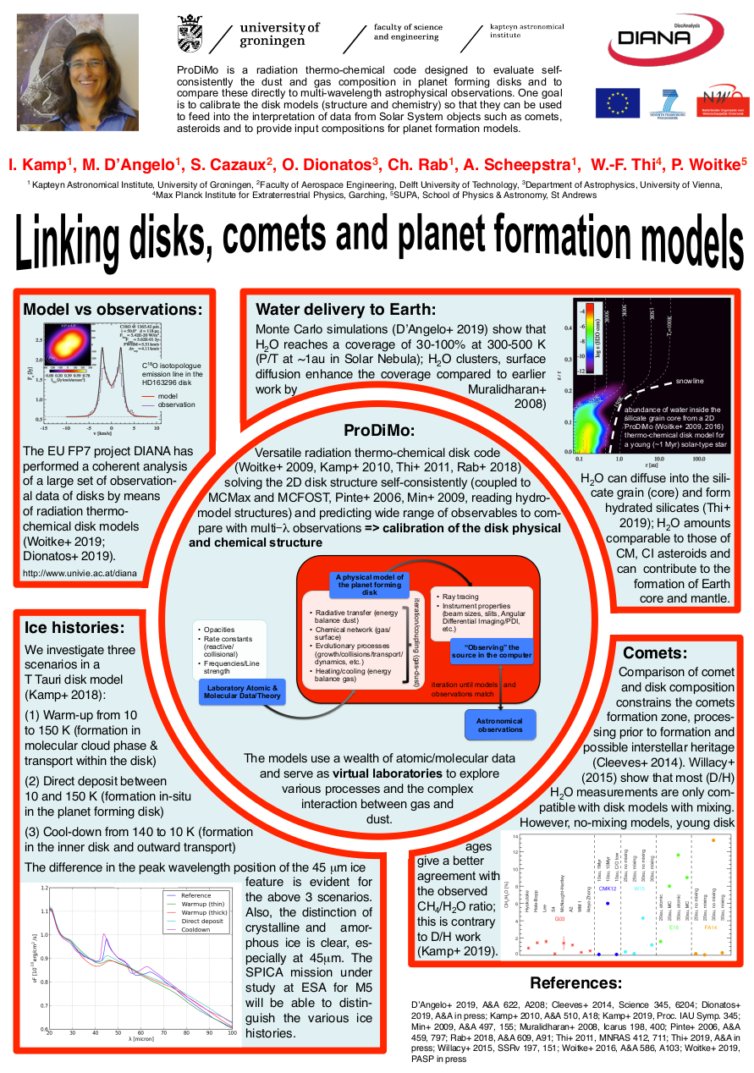 Linking disks, comets and planet formation models